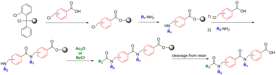 synthesis of ibt scaffolds experiment Thermic dimerization of methyl 1,3-cyclohexadiene 2-carboxylate gave original 3d-shape compounds by diels–alder cycloaddition and original [6 + 4]-ene reaction further selective modifications on an endo [4 + 2] cycloadduct via a diversity oriented synthesis (dos) strategy quickly led to the preparation of a.